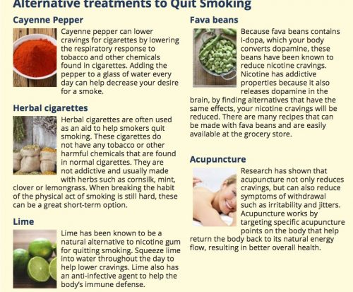 Alternatives to Smoking