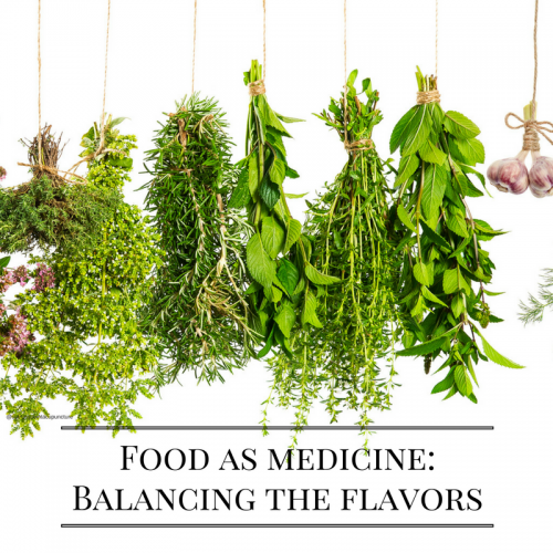 nutrition food as medicine