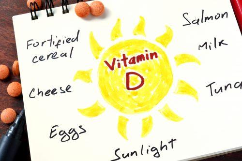 Vitamin D Health Benefits
